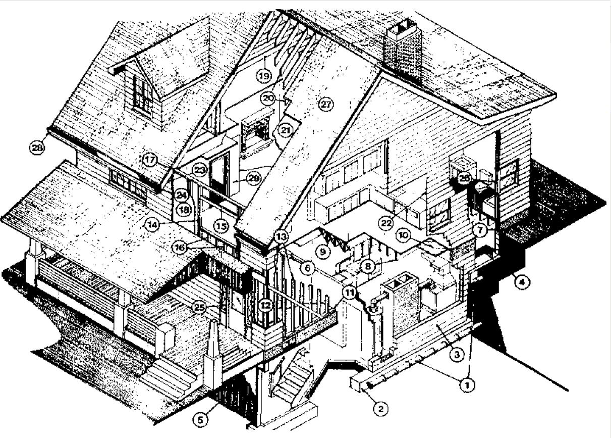 Parts of a house for Building terms with pictures